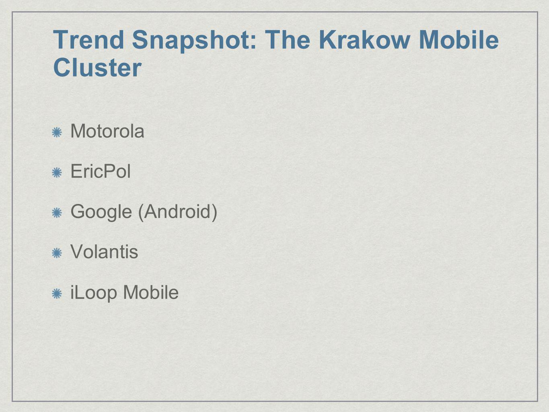 Trend Snapshot: The Krakow Mobile Cluster Motorola EricPol Google (Android) Volantis iLoop Mobile