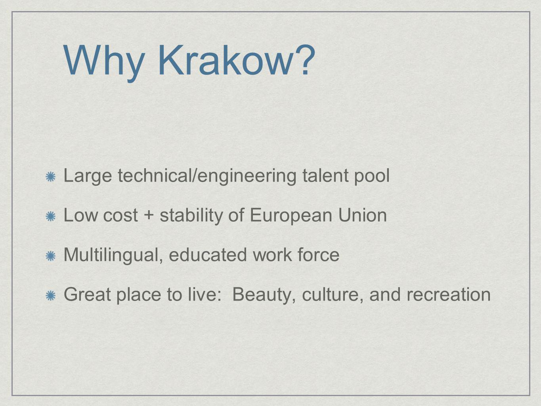 Why Krakow.