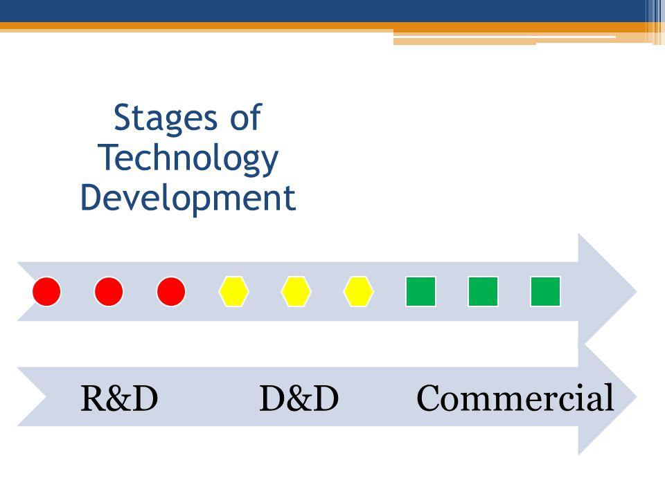 R&D D&D Commercial Stages of Technology Development