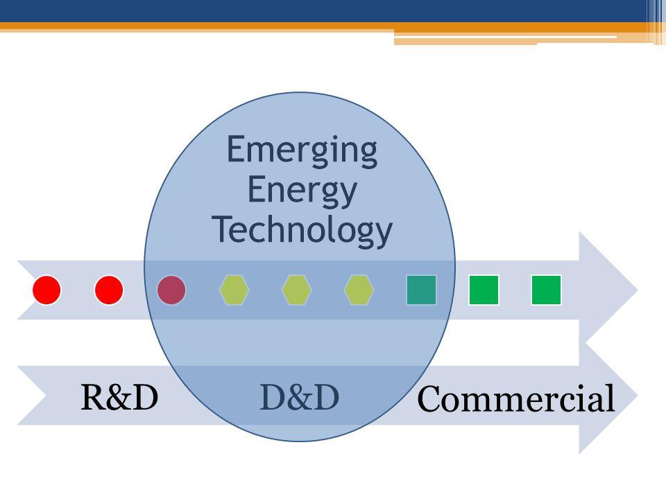 R&D D&D Commercial Emerging Energy Technology