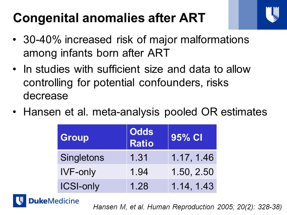 Congenital anomalies after ART 30-40% increased risk of major malformations among infants born after ART In studies with sufficient size and data to allow controlling for potential confounders, risks decrease Hansen et al.