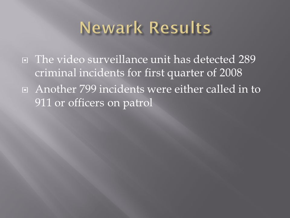 The video surveillance unit has detected 289 criminal incidents for first quarter of 2008 Another 799 incidents were either called in to 911 or officers on patrol