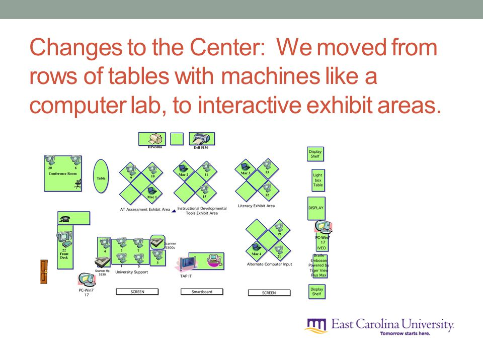 Changes to the Center: We moved from rows of tables with machines like a computer lab, to interactive exhibit areas.