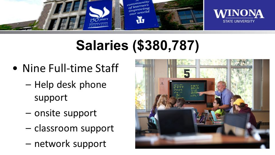 Salaries ($380,787) Nine Full-time Staff –Help desk phone support –onsite support –classroom support –network support