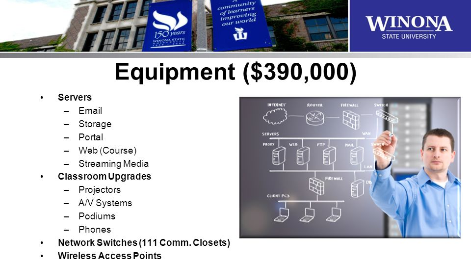 Equipment ($390,000) Servers –Email –Storage –Portal –Web (Course) –Streaming Media Classroom Upgrades –Projectors –A/V Systems –Podiums –Phones Network Switches (111 Comm.