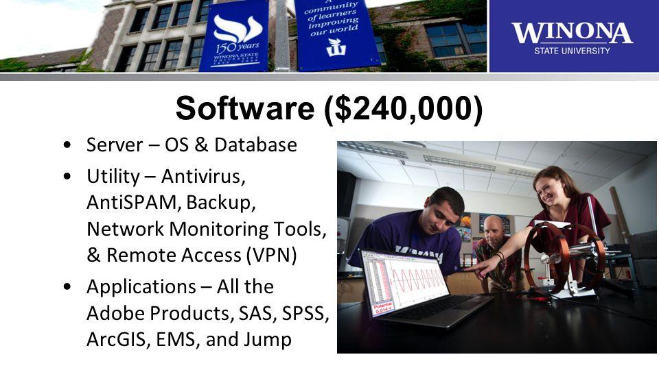 Software ($240,000) Server – OS & Database Utility – Antivirus, AntiSPAM, Backup, Network Monitoring Tools, & Remote Access (VPN) Applications – All t