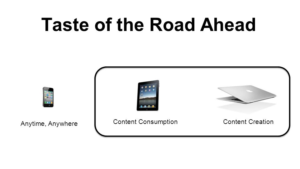 Taste of the Road Ahead Anytime, Anywhere Content ConsumptionContent Creation