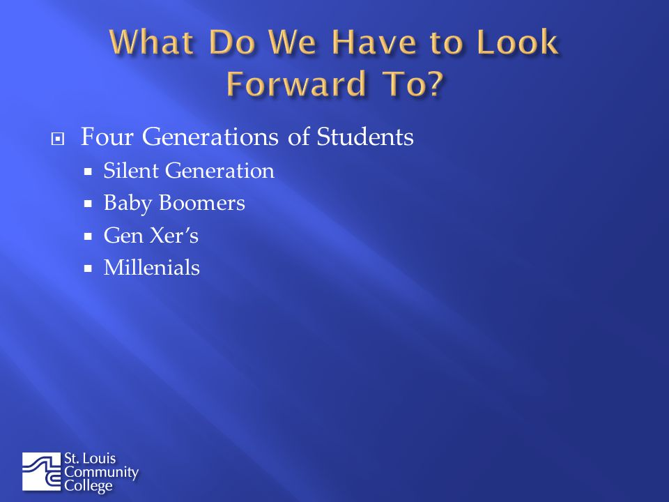 Four Generations of Students Silent Generation Baby Boomers Gen Xers Millenials