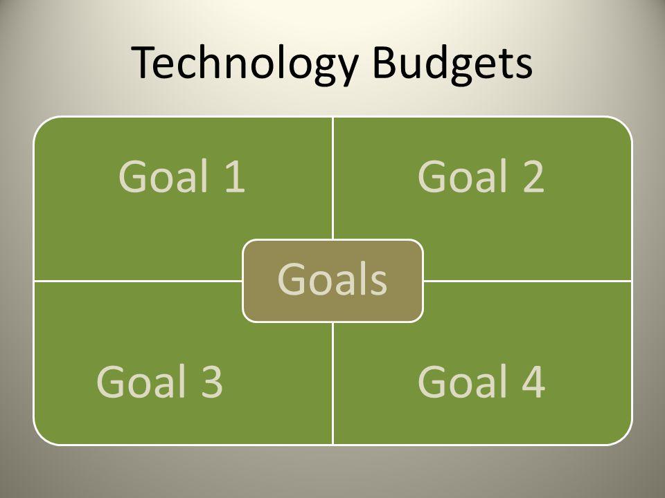 Technology Budgets Goal 1Goal 2 Goal 3Goal 4 Goals
