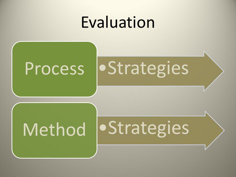 Evaluation Strategies Process Strategies Method