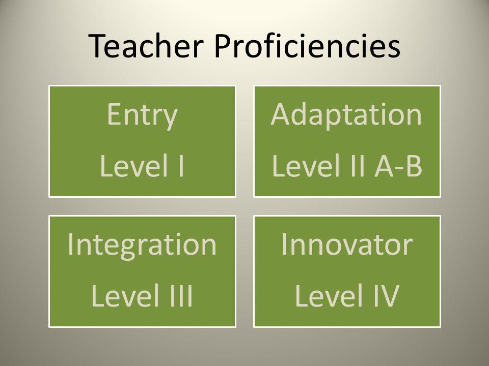 Teacher Proficiencies Entry Level I Adaptation Level II A-B Integration Level III Innovator Level IV