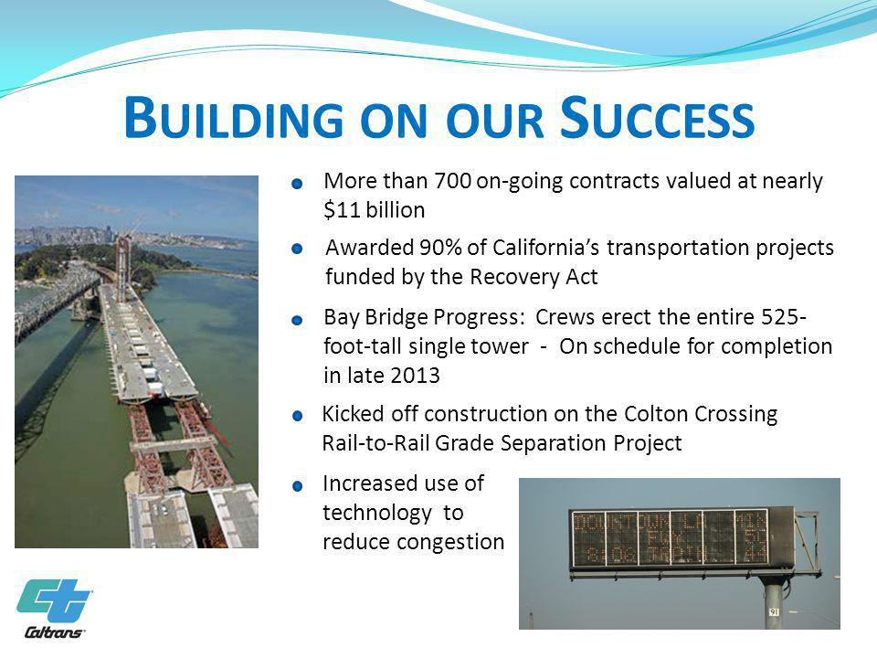 B UILDING ON OUR S UCCESS Bay Bridge Progress: Crews erect the entire 525- foot-tall single tower - On schedule for completion in late 2013 More than 700 on-going contracts valued at nearly $11 billion Awarded 90% of Californias transportation projects funded by the Recovery Act Kicked off construction on the Colton Crossing Rail-to-Rail Grade Separation Project Increased use of technology to reduce congestion