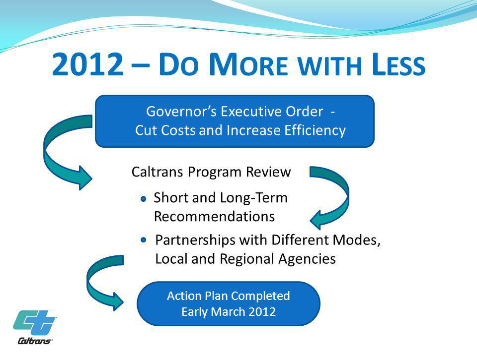 2012 – D O M ORE WITH L ESS Governors Executive Order - Cut Costs and Increase Efficiency Caltrans Program Review Short and Long-Term Recommendations Partnerships with Different Modes, Local and Regional Agencies Action Plan Completed Early March 2012