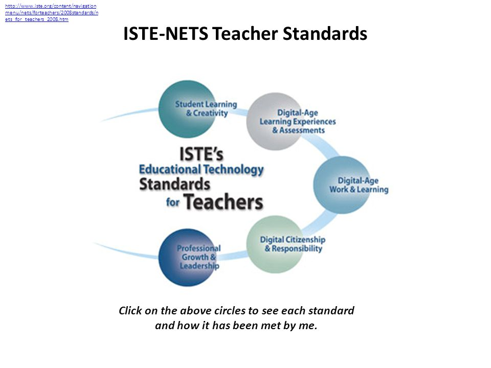 ISTE-NETS Teacher Standards http://www.iste.org/content/navigation menu/nets/forteachers/2008standards/n ets_for_teachers_2008.htm Click on the above circles to see each standard and how it has been met by me.