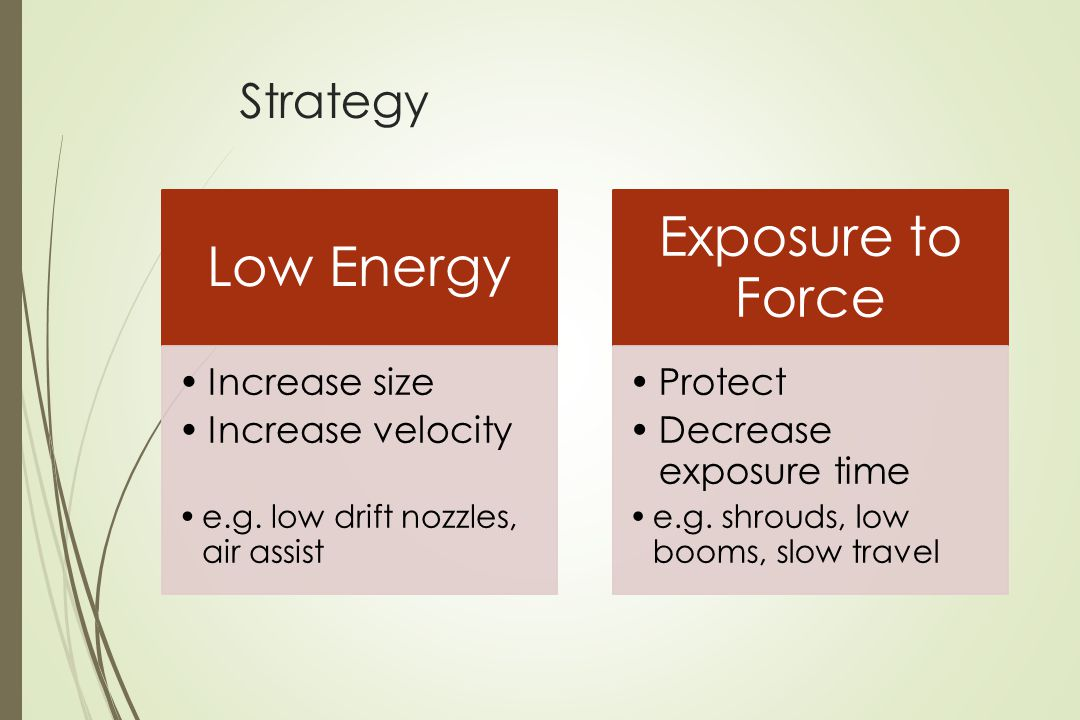 Strategy Low Energy Increase size Increase velocity e.g. low drift nozzles, air assist Exposure to Force Protect Decrease exposure time e.g. shrouds,