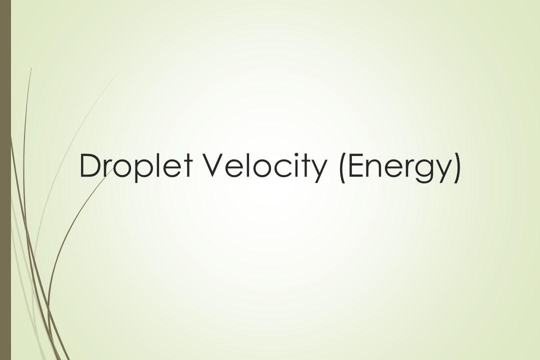 Droplet Velocity (Energy)