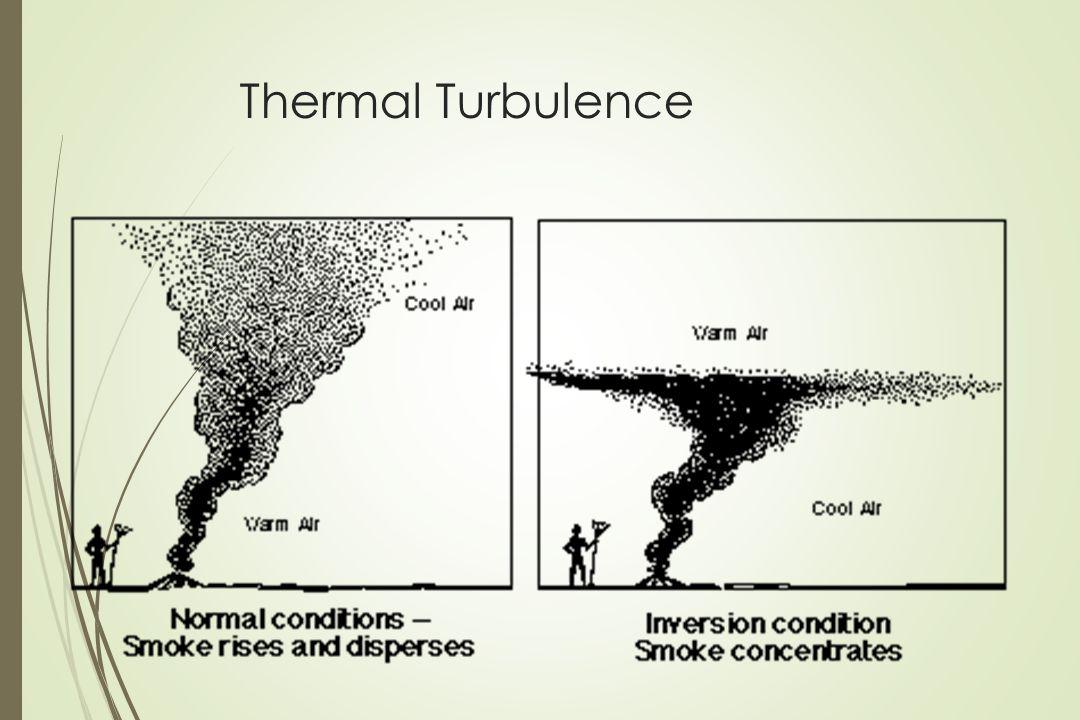 Thermal Turbulence