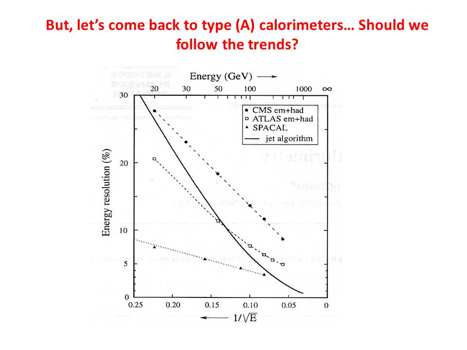 But, lets come back to type (A) calorimeters… Should we follow the trends