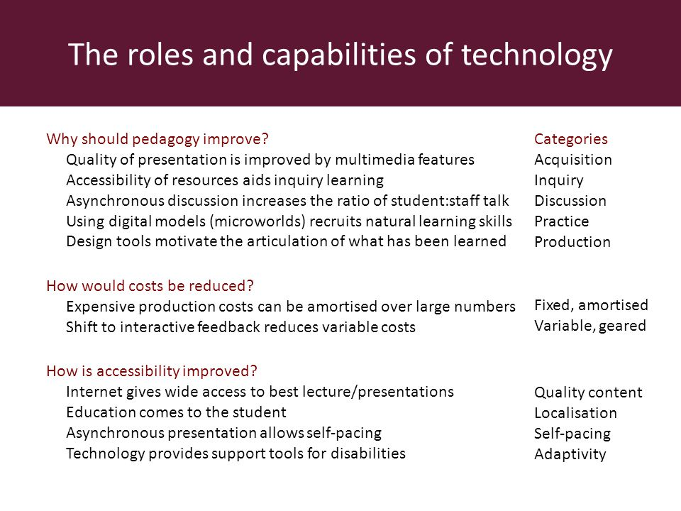The roles and capabilities of technology How is accessibility improved.