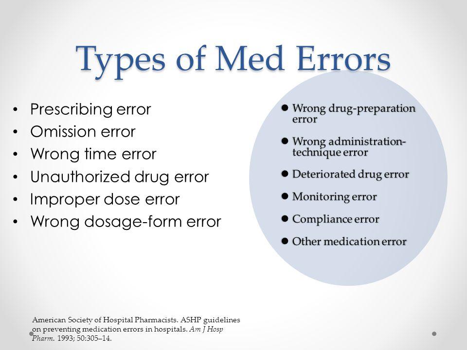 Medication error prevention for pharmacists