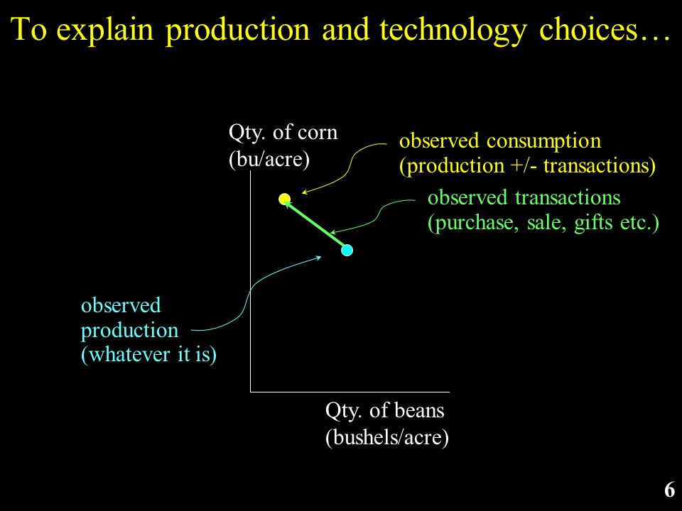 Slide 27 The induced innovation idea also applies across farms within a country, as we saw here…