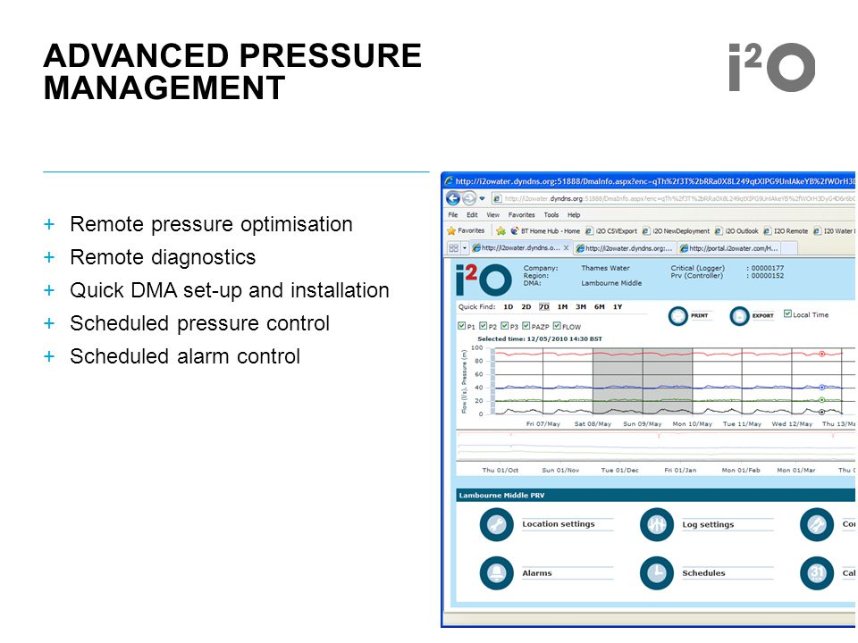 ADVANCED PRESSURE MANAGEMENT +Remote pressure optimisation +Remote diagnostics +Quick DMA set-up and installation +Scheduled pressure control +Scheduled alarm control