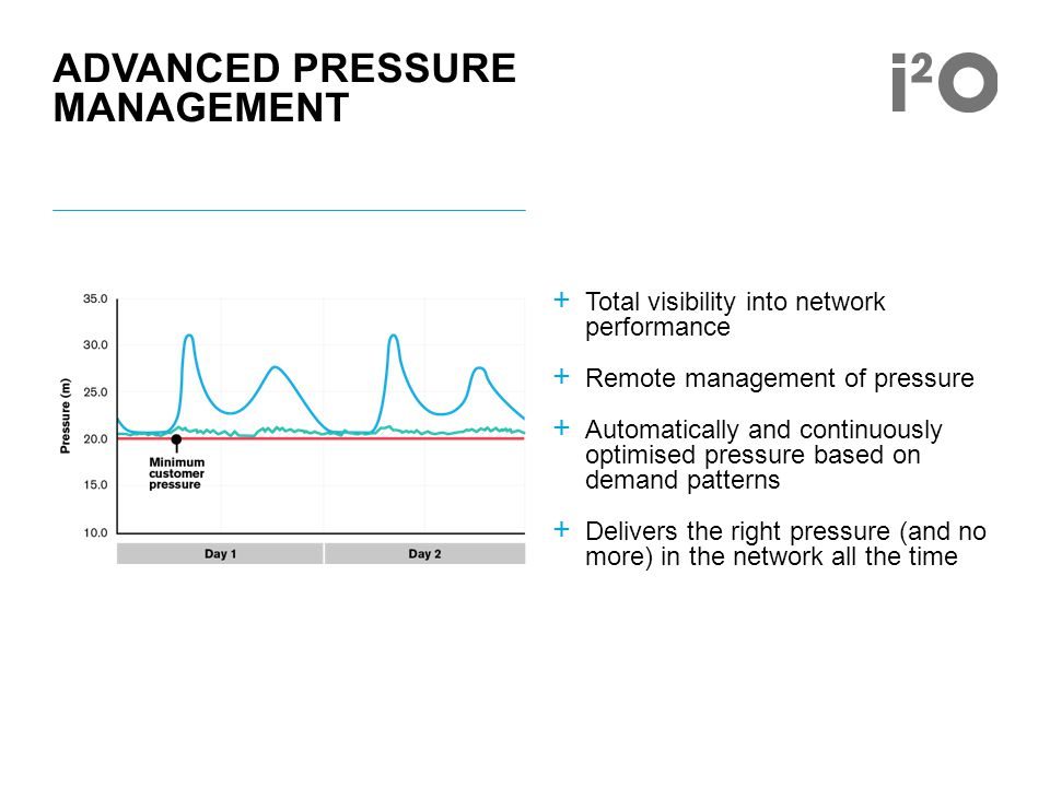 ADVANCED PRESSURE MANAGEMENT + Total visibility into network performance + Remote management of pressure + Automatically and continuously optimised pressure based on demand patterns + Delivers the right pressure (and no more) in the network all the time