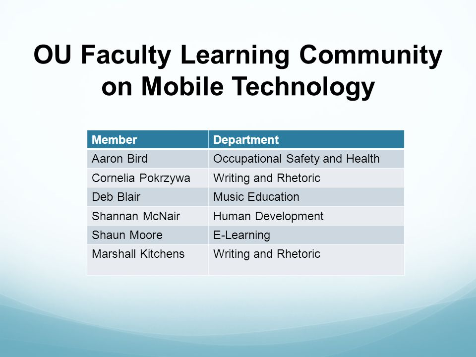 OU Faculty Learning Community on Mobile Technology MemberDepartment Aaron BirdOccupational Safety and Health Cornelia PokrzywaWriting and Rhetoric Deb BlairMusic Education Shannan McNairHuman Development Shaun MooreE-Learning Marshall KitchensWriting and Rhetoric