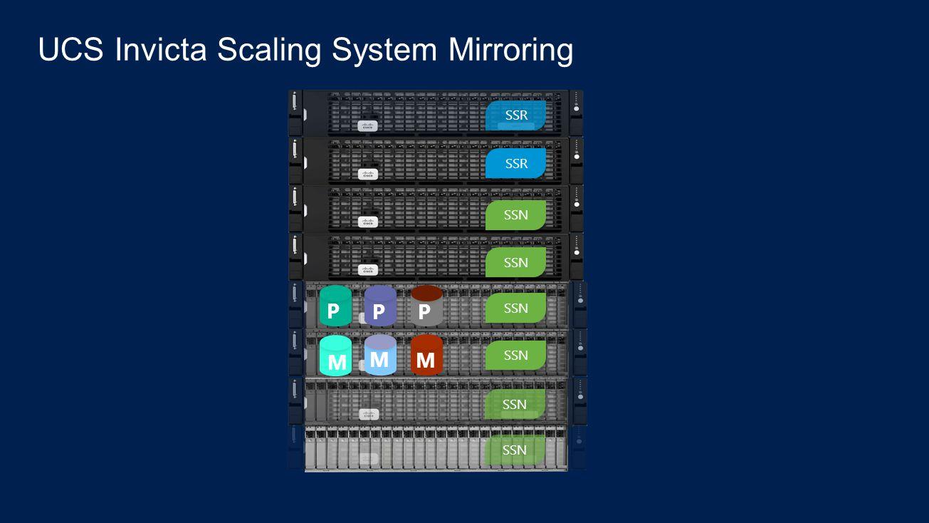 UCS Invicta Scaling System Mirroring SSN SSR SSN SSR SSN P M P M P M