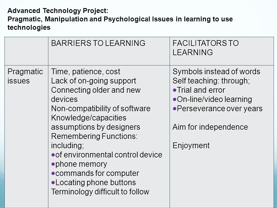 BARRIERS TO LEARNING FACILITATORS TO LEARNING Pragmatic issues Time, patience, cost Lack of on-going support Connecting older and new devices Non-compatibility of software Knowledge/capacities assumptions by designers Remembering Functions: including; of environmental control device of environmental control device phone memory phone memory commands for computer commands for computer Locating phone buttons Locating phone buttons Terminology difficult to follow Symbols instead of words Self teaching: through; Trial and error Trial and error On-line/video learning On-line/video learning Perseverance over years Perseverance over years Aim for independence Enjoyment Advanced Technology Project: Pragmatic, Manipulation and Psychological Issues in learning to use technologies