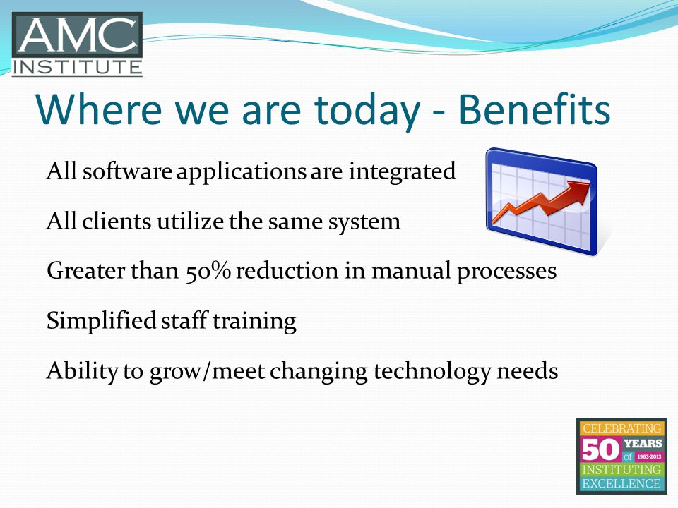 Where we are today - Benefits All software applications are integrated All clients utilize the same system Greater than 50% reduction in manual proces