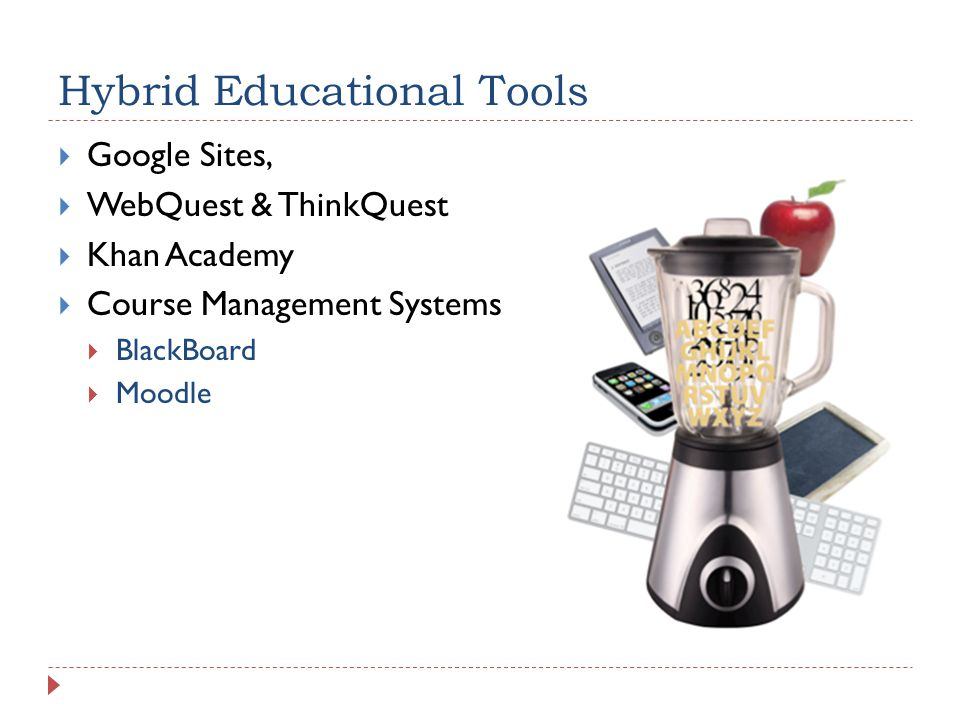 Hybrid Educational Tools Google Sites, WebQuest & ThinkQuest Khan Academy Course Management Systems BlackBoard Moodle