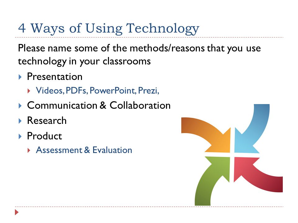 4 Ways of Using Technology Please name some of the methods/reasons that you use technology in your classrooms Presentation Videos, PDFs, PowerPoint, Prezi, Communication & Collaboration Research Product Assessment & Evaluation