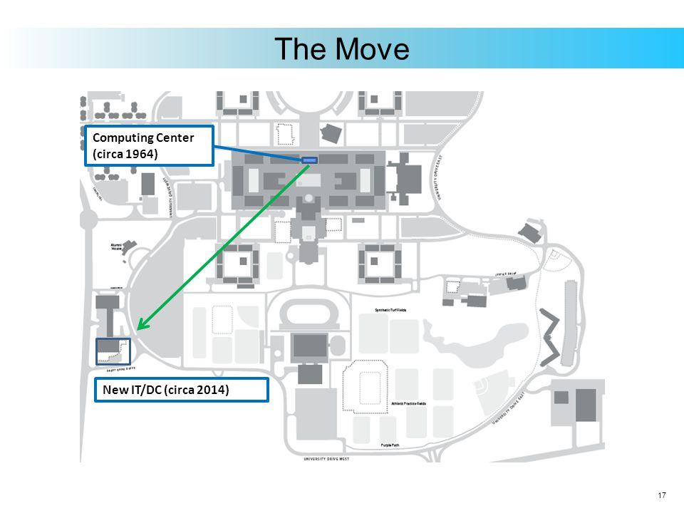 17 The Move Computing Center (circa 1964) New IT/DC (circa 2014)