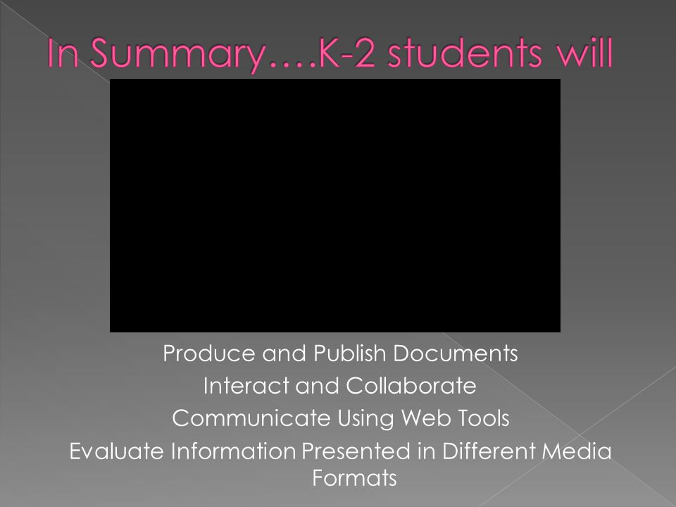 Produce and Publish Documents Interact and Collaborate Communicate Using Web Tools Evaluate Information Presented in Different Media Formats