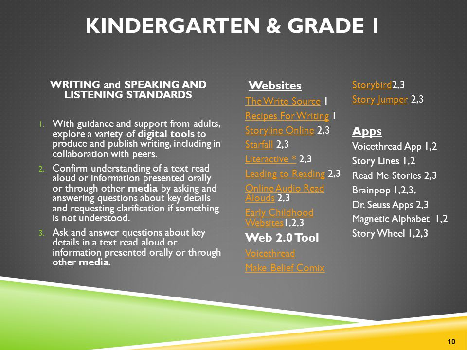 KINDERGARTEN & GRADE 1 10 WRITING and SPEAKING AND LISTENING STANDARDS 1. With guidance and support from adults, explore a variety of digital tools to
