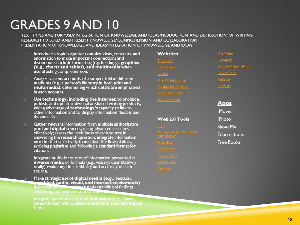GRADES 9 AND 10 TEXT TYPES AND PURPOSES*INTEGRATION OF KNOWLEDGE AND IDEAS*PRODUCTION AND DISTRIBUTION OF WRITING RESEARCH TO BUILD AND PRESENT KNOWLEDGE*COMPREHENSION AND COLLABORATION PRESENTATION OF KNOWLEDGE AND IDEAS*INTEGRATION OF KNOWLEDGE AND IDEAS 18 1.