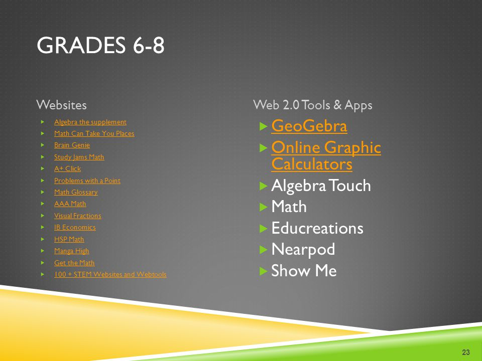GRADES 6-8 WebsitesWeb 2.0 Tools & Apps 23 Algebra the supplement Math Can Take You Places Brain Genie Study Jams Math A+ Click Problems with a Point Math Glossary AAA Math Visual Fractions IB Economics HSP Math Manga High Get the Math 100 + STEM Websites and Webtools GeoGebra Online Graphic Calculators Online Graphic Calculators Algebra Touch Math Educreations Nearpod Show Me