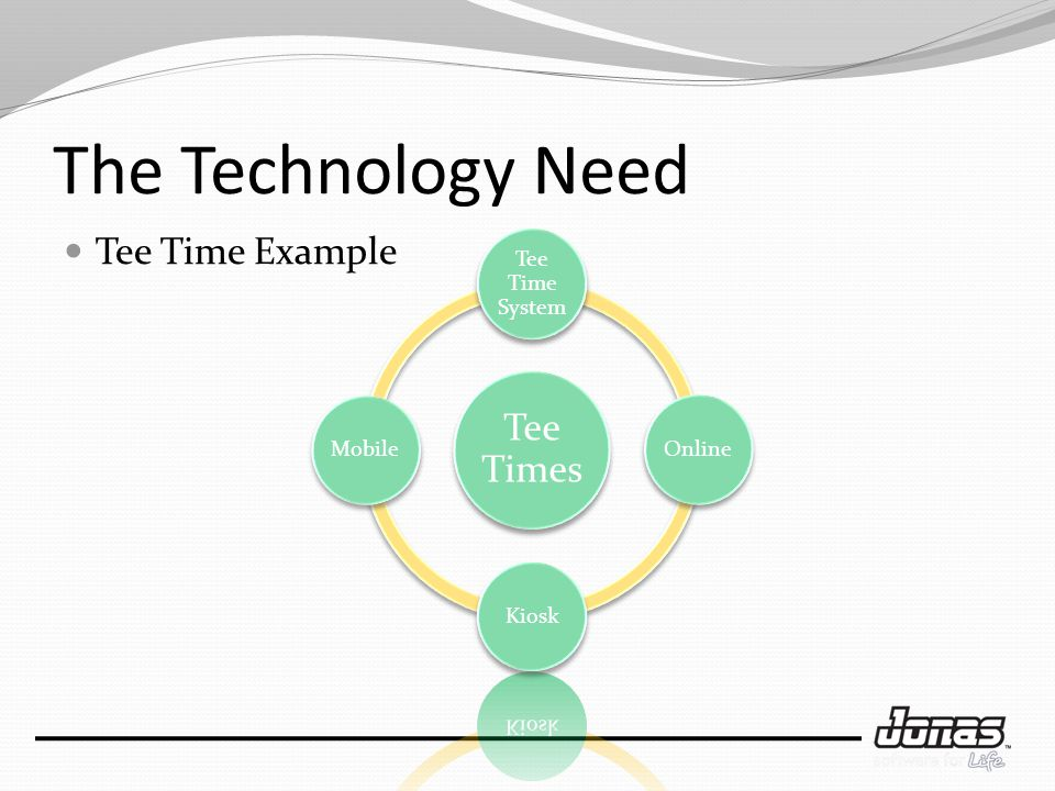 The Technology Need Tee Time Example Tee Times Tee Time System OnlineKioskMobile