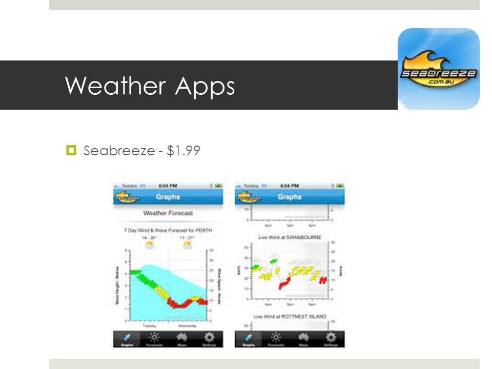Weather Apps Seabreeze - $1.99