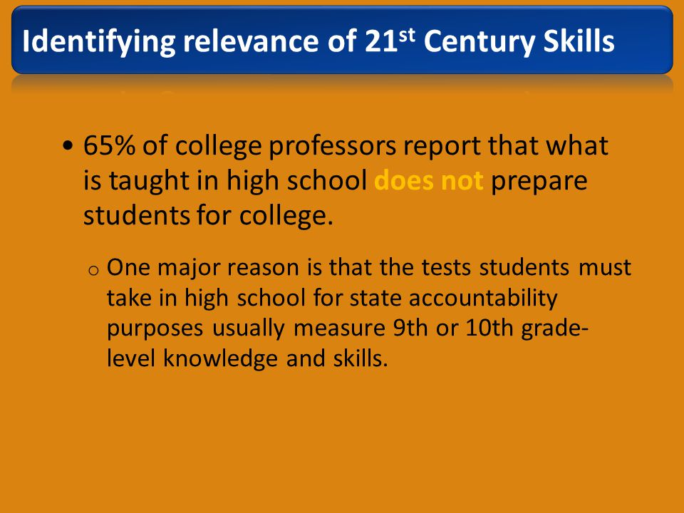 65% of college professors report that what is taught in high school does not prepare students for college.