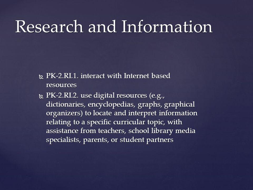 PK-2.RI.1. interact with Internet based resources PK-2.RI.1.