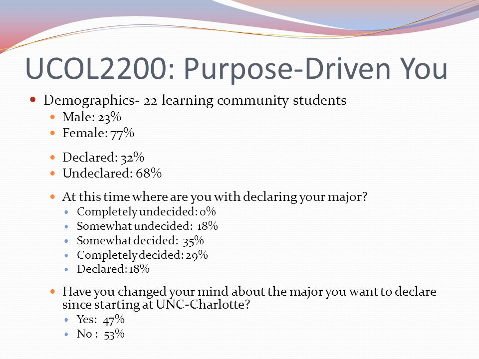 UCOL2200: Purpose-Driven You Demographics- 22 learning community students Male: 23% Female: 77% Declared: 32% Undeclared: 68% At this time where are you with declaring your major.