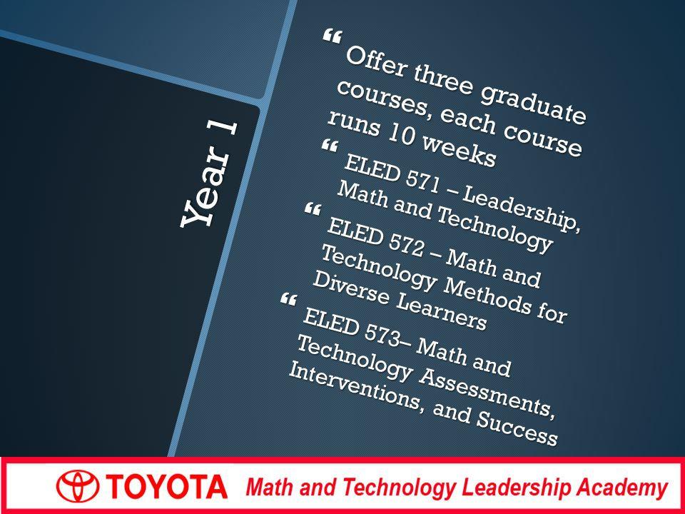 Year 1 Offer three graduate courses, each course runs 10 weeks Offer three graduate courses, each course runs 10 weeks ELED 571 – Leadership, Math and Technology ELED 571 – Leadership, Math and Technology ELED 572 – Math and Technology Methods for Diverse Learners ELED 572 – Math and Technology Methods for Diverse Learners ELED 573– Math and Technology Assessments, Interventions, and Success ELED 573– Math and Technology Assessments, Interventions, and Success