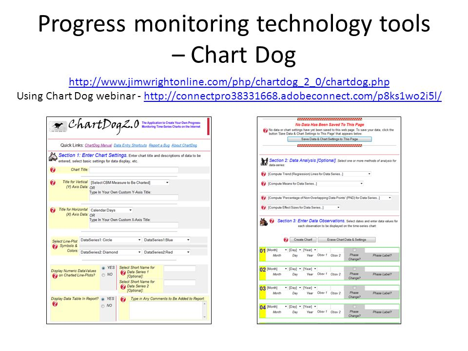 Progress monitoring technology tools – Chart Dog http://www.jimwrightonline.com/php/chartdog_2_0/chartdog.php Using Chart Dog webinar - http://connect