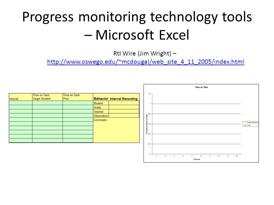 Progress monitoring technology tools – Microsoft Excel RtI Wire (Jim Wright) – http://www.oswego.edu/~mcdougal/web_site_4_11_2005/index.html