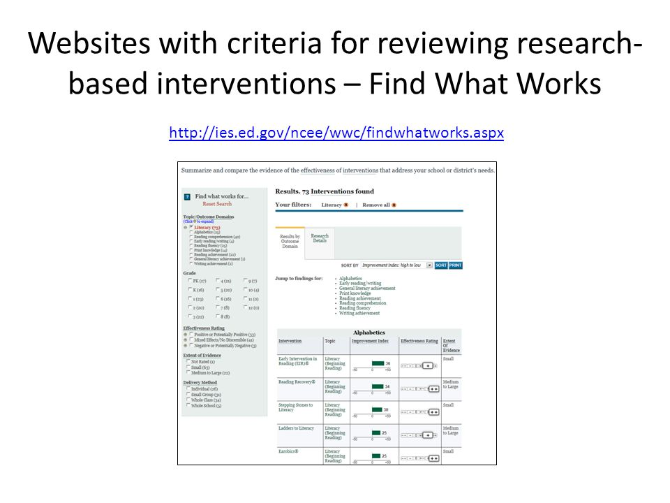 Websites with criteria for reviewing research-based interventions – Best Evidence Encyclopedia http://www.bestevidence.org/math/elem/top.htm