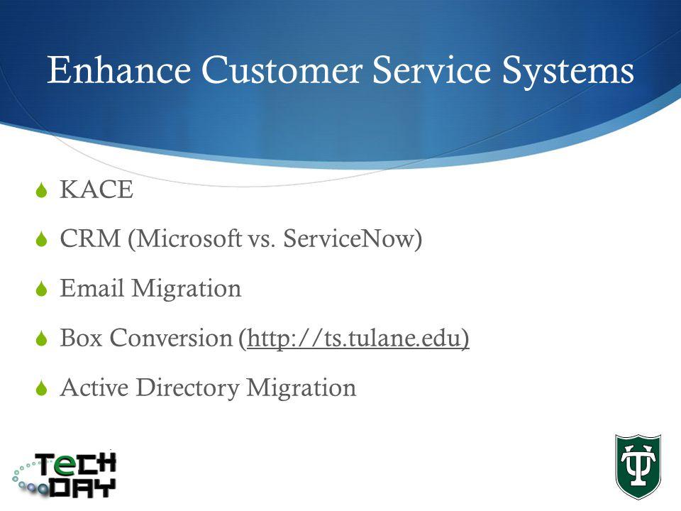 Enhance Customer Service Systems KACE CRM (Microsoft vs. ServiceNow) Email Migration Box Conversion (http://ts.tulane.edu) Active Directory Migration