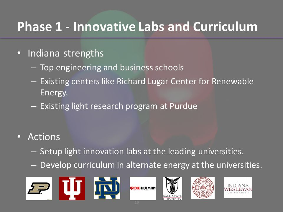 Phase 1 - Innovative Labs and Curriculum Indiana strengths – Top engineering and business schools – Existing centers like Richard Lugar Center for Renewable Energy.