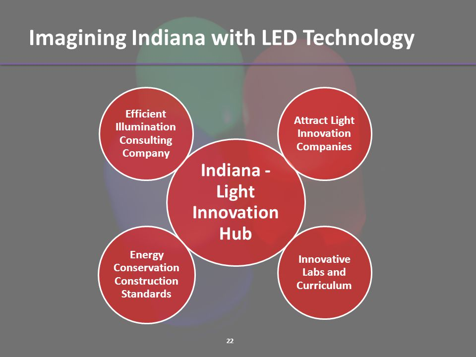 Imagining Indiana with LED Technology Indiana - Light Innovation Hub Efficient Illumination Consulting Company Attract Light Innovation Companies Innovative Labs and Curriculum Energy Conservation Construction Standards 22